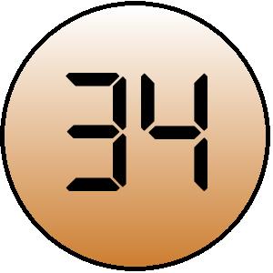 Webprofil-Score 34